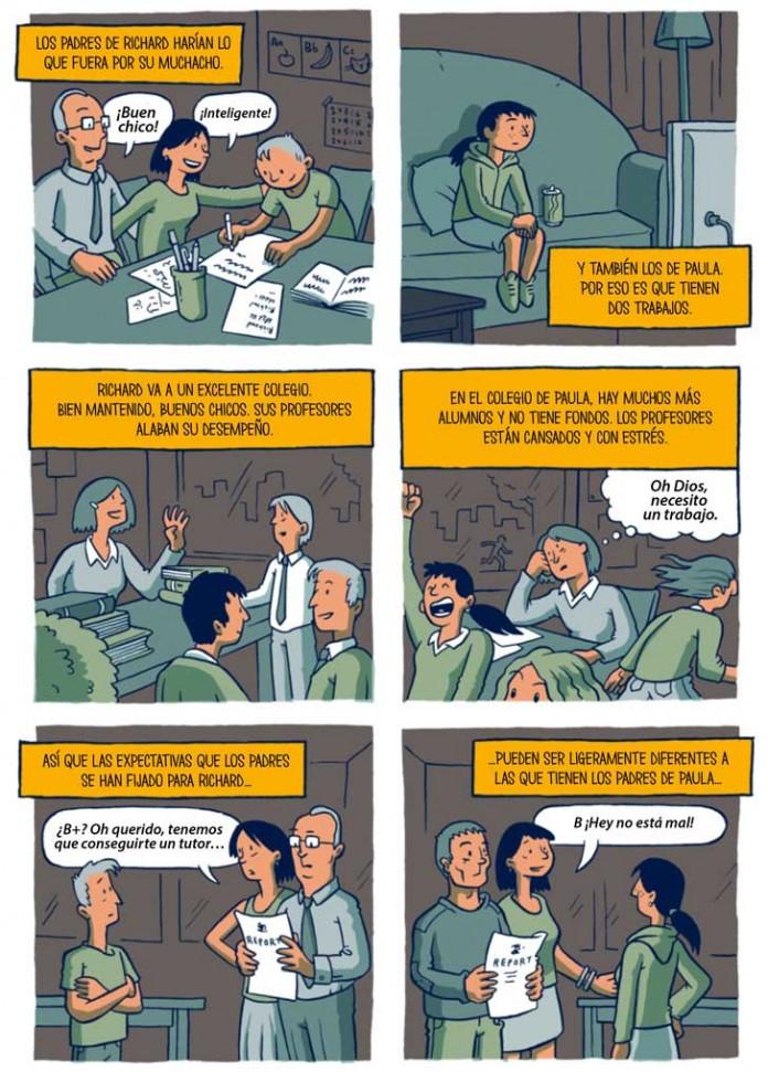 Evolución desde dos clases sociales distintas